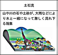 説明イラスト:土石流(山や川の石や土砂が、大雨などにより水と一緒になって激しく流れ下りる現象)
